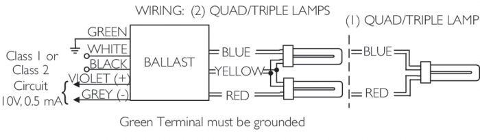 0 10V Dimming Ballast Wiring Diagram from www.vosslighting.com